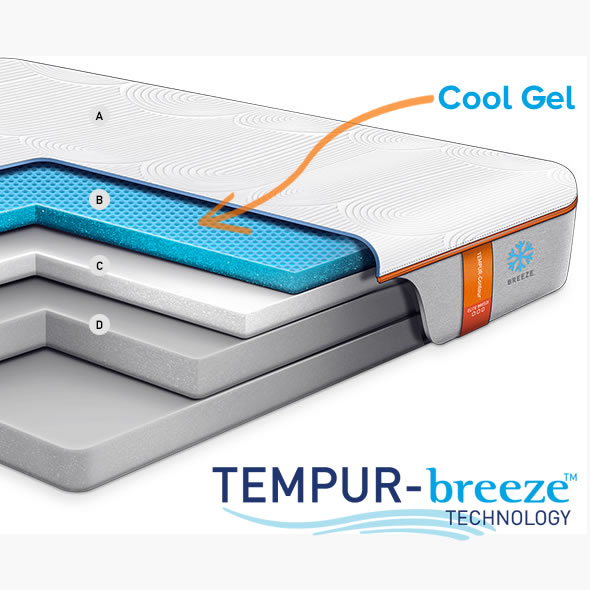 The Contour Rhapsody Luxe Breeze edition has a cool material cover that dissipates heat and a special gel TEMPUR material layer to alleviate heat issues.