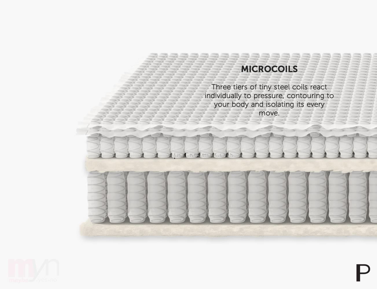 MICROCOILS