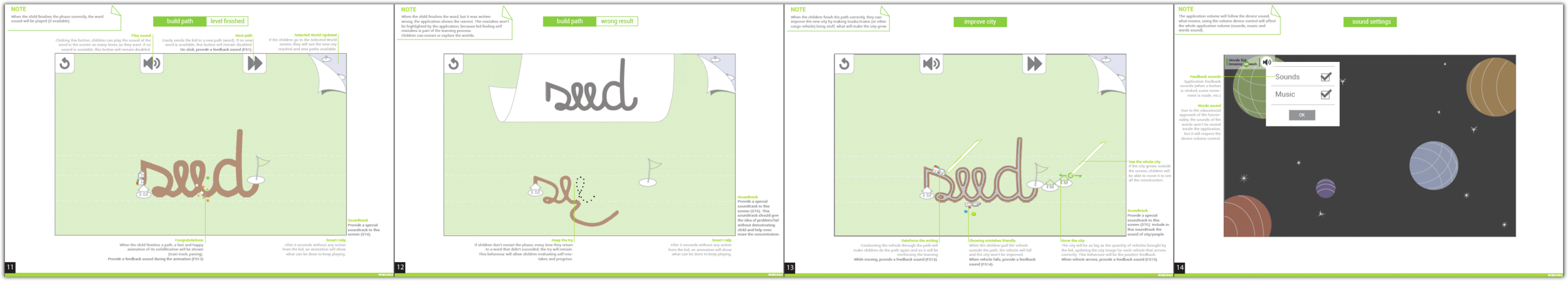Wireframe documentation to share behavior and features with the client and the development team.
