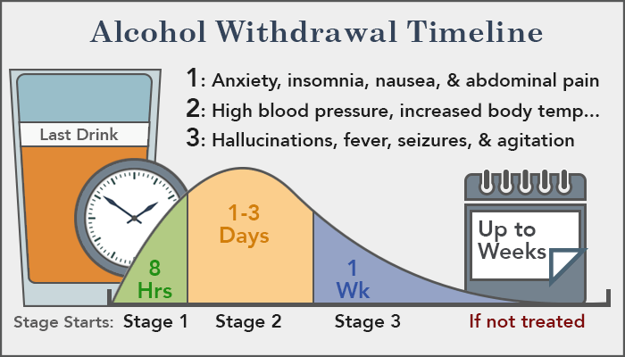 alcohol-withdrawal.png