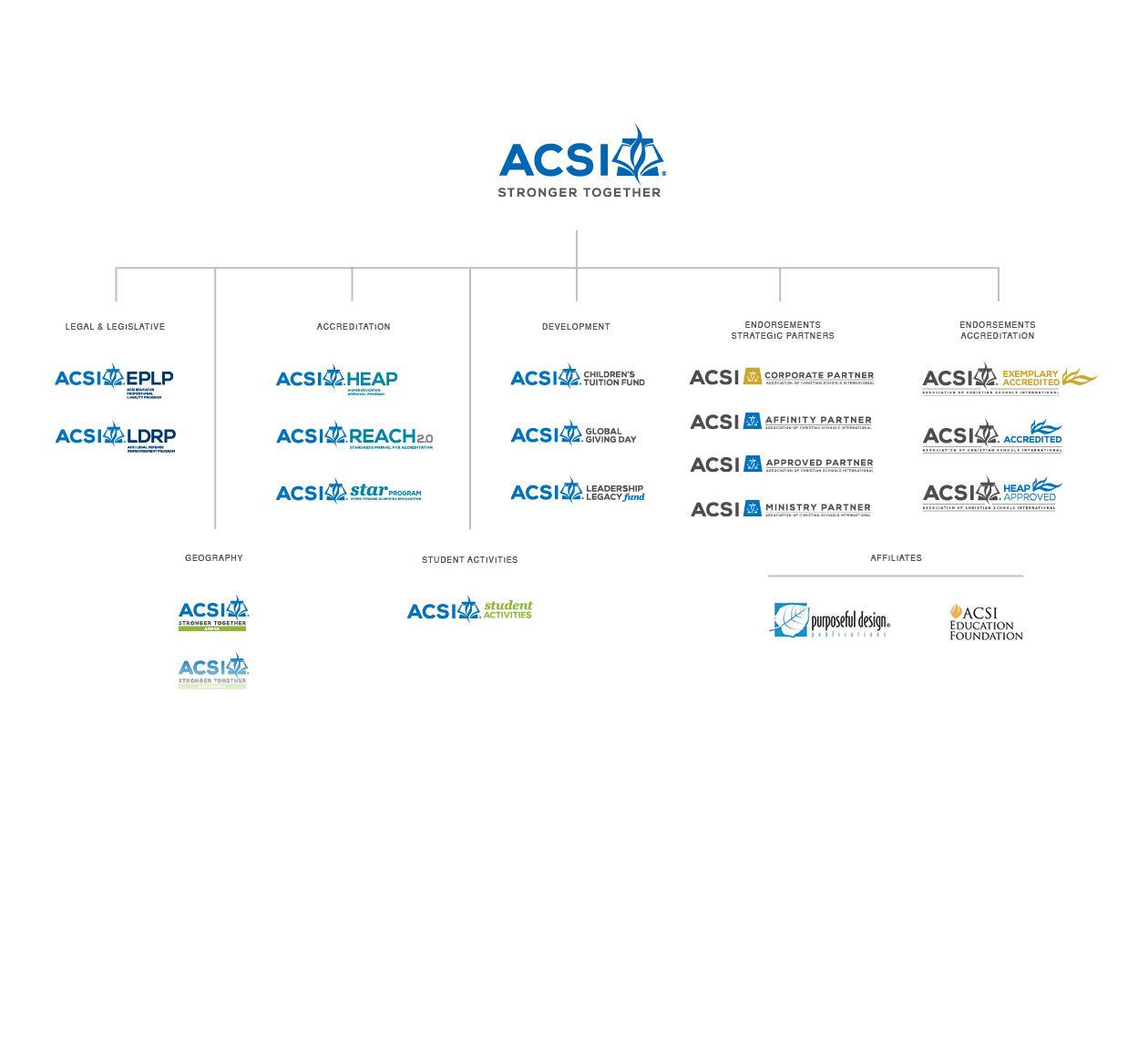 CaseStudy_ACSI19.jpg