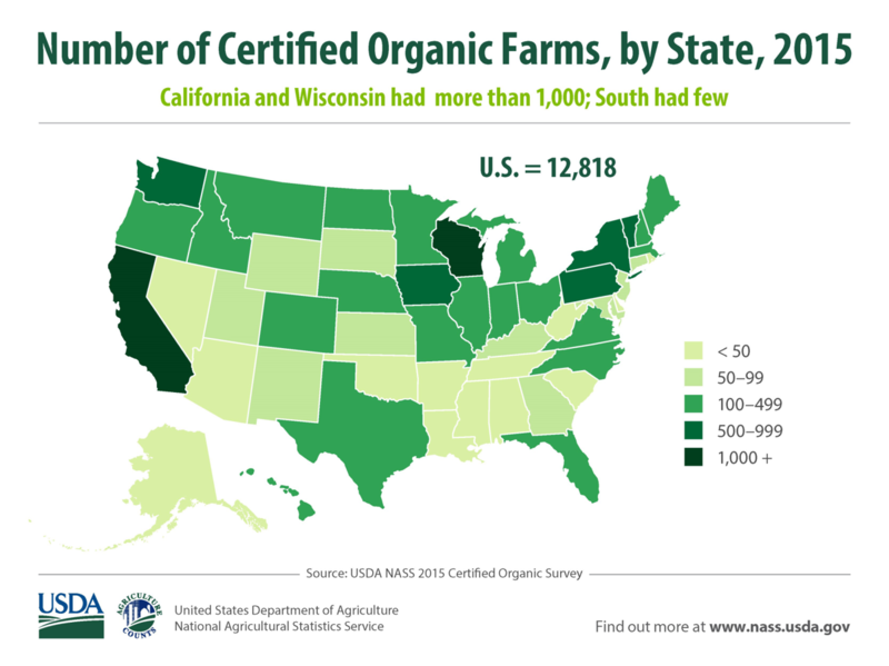 A scarcity of organic farms in some U.S. areas presents opportunities for investors.