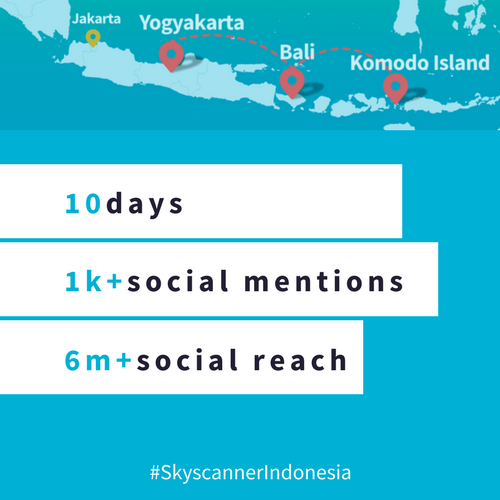 Team Skyscanner and Influencers posted LIVE during the trip.