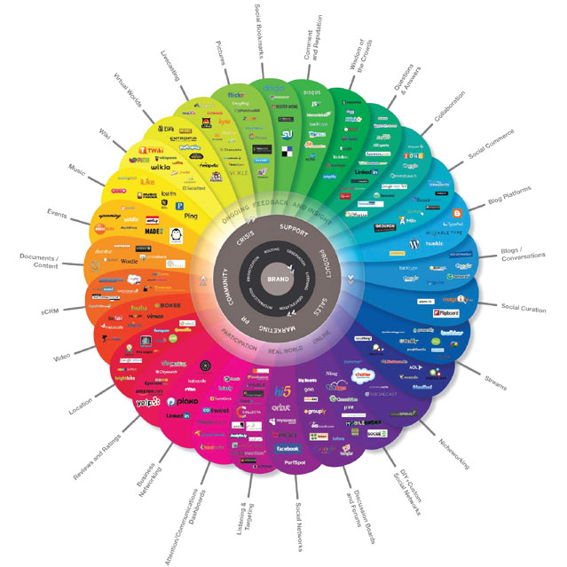 dealership-social-media.jpg