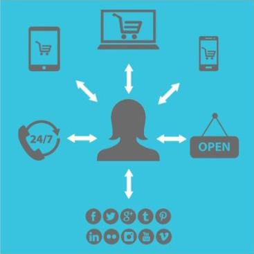 dealership-omni-channel.jpg