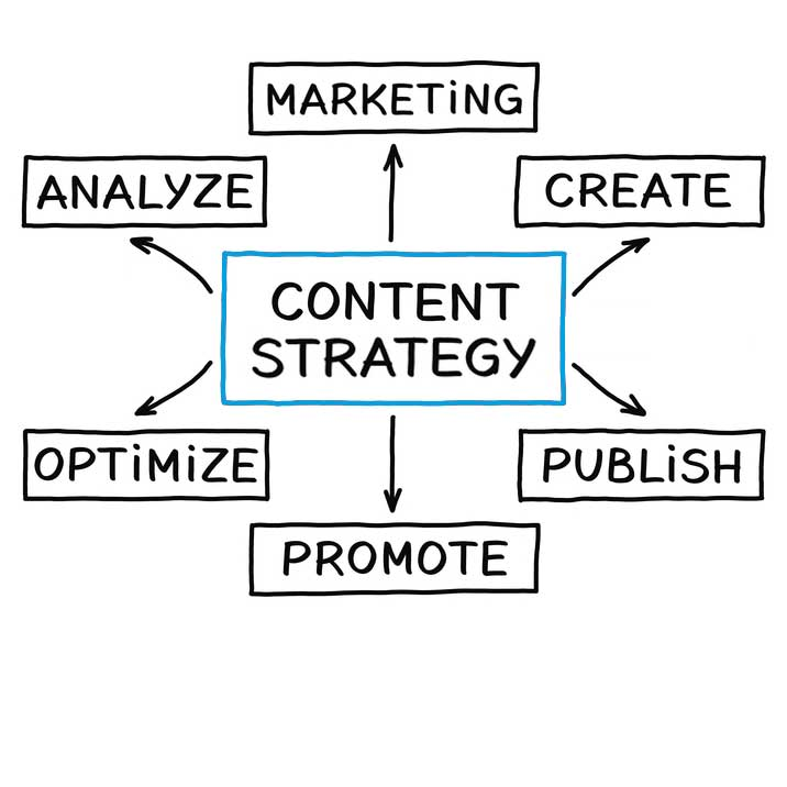Dealership-Content-Marketing.jpg