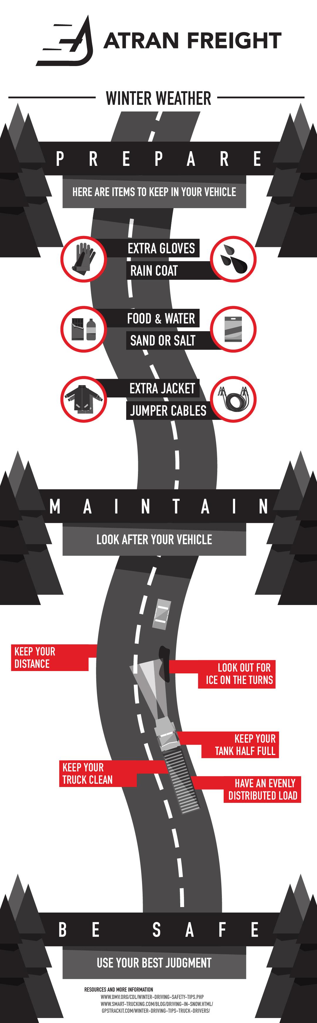 Trucking Infographic -01-01.jpg
