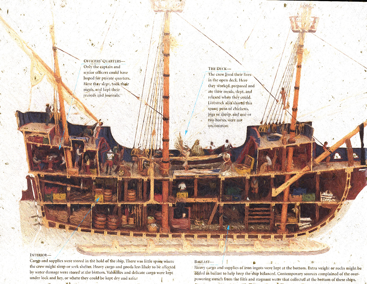 Artist's depiction of the interior spaces of the <em>San Salvador</em> during its 1452 voyage