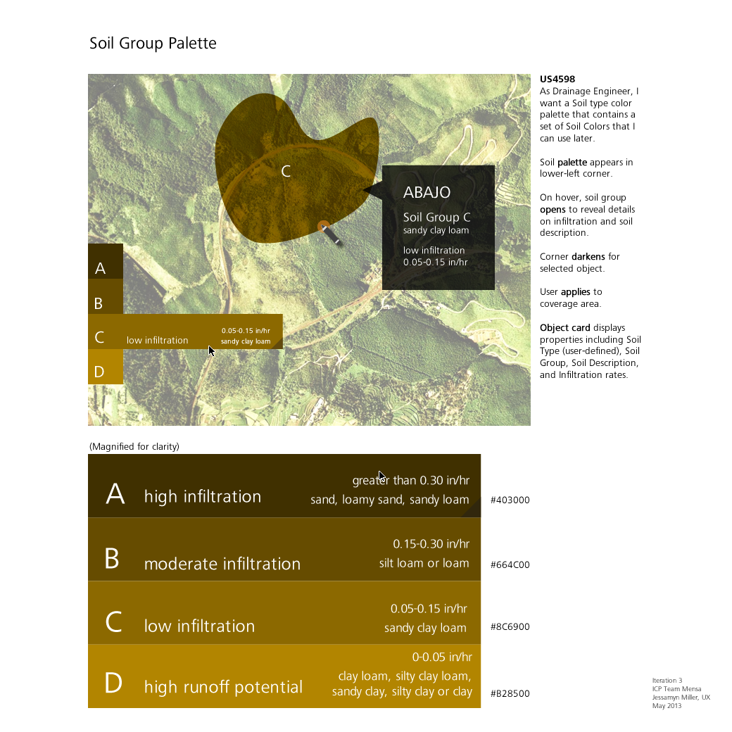 Soil use color palette for identifying soil infiltration properties