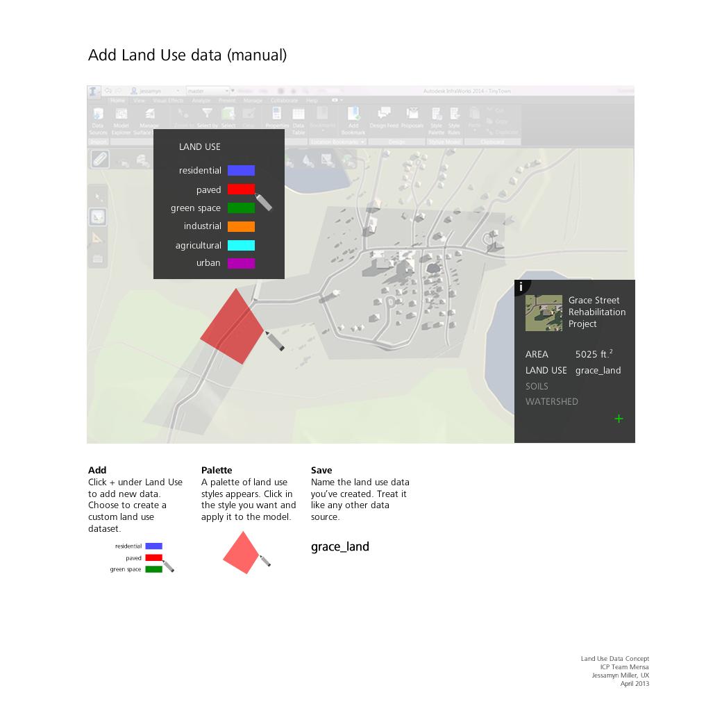 Manually add Land Use data to a model