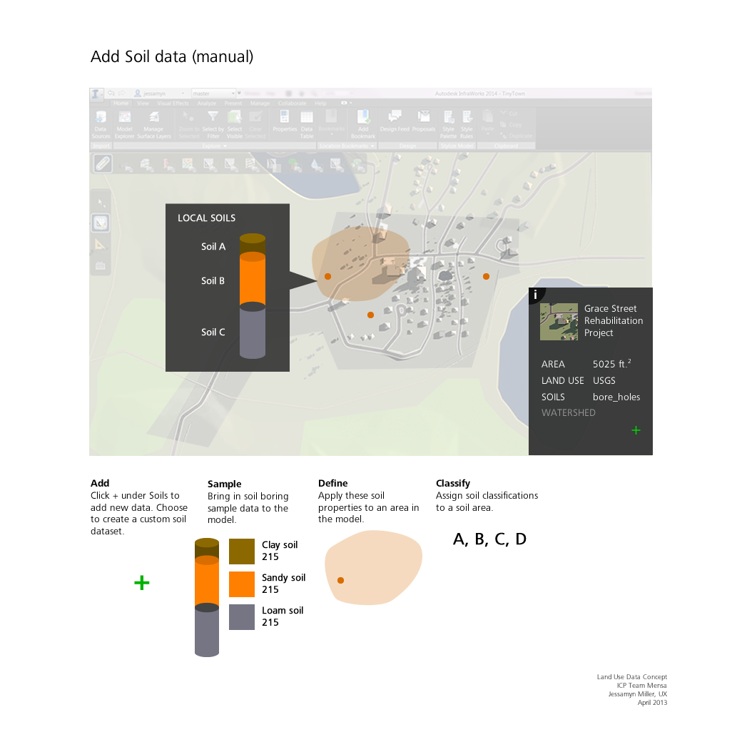 Manually add Soil data to a model
