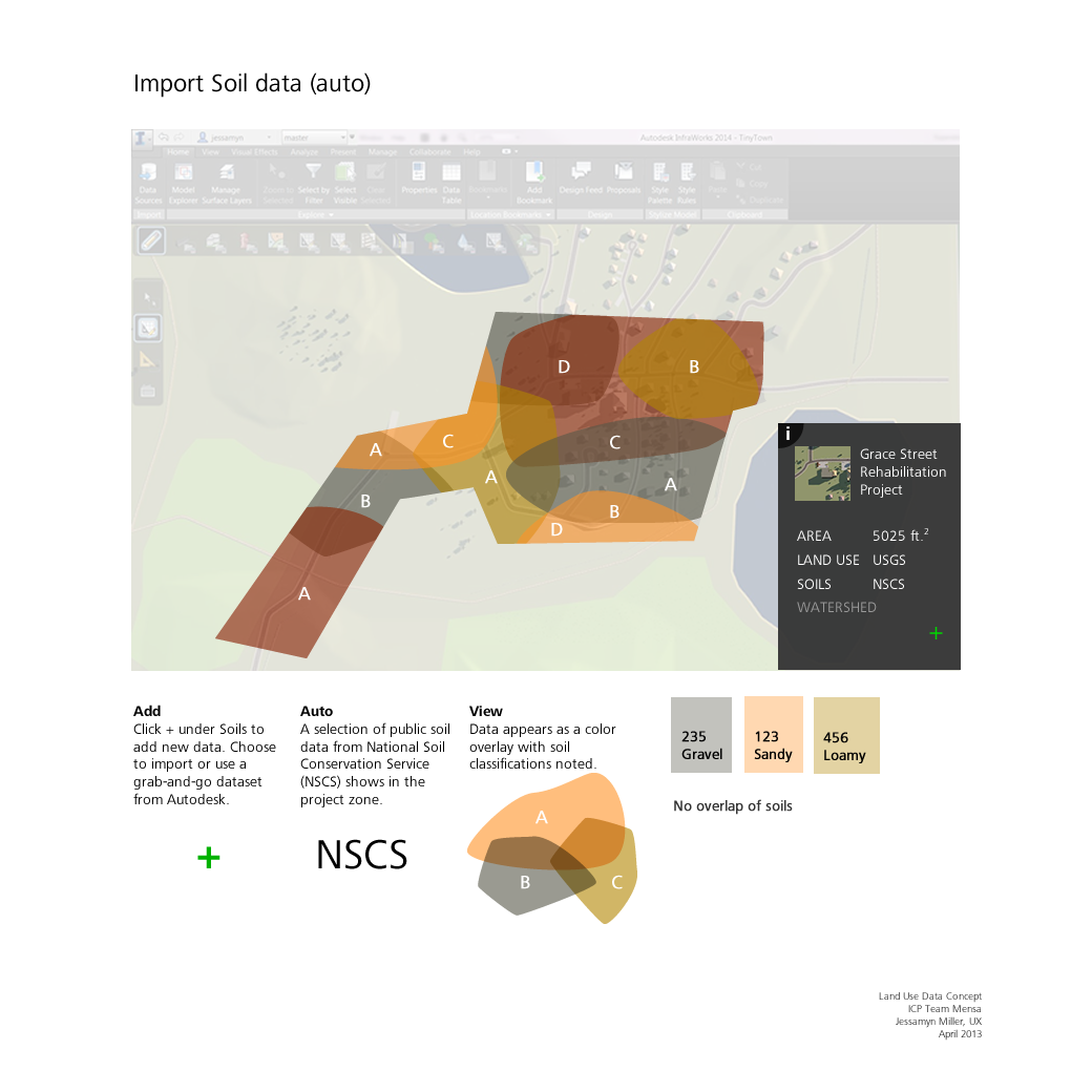 Import Land Use data to a model