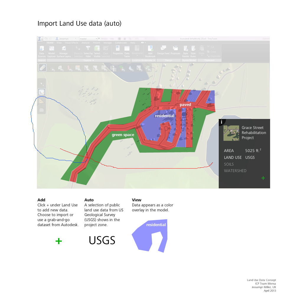 Import Soil Use data to a model