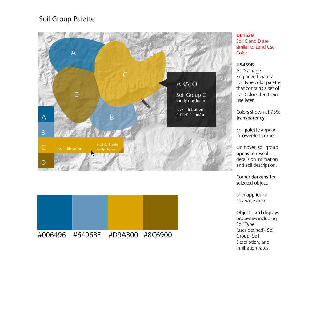 Soil Group Palette for defining infiltration properties in a model