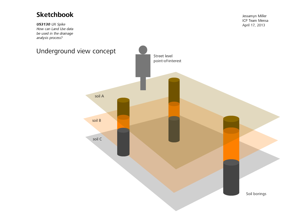 Allow the user to view land use data underground as they design their drainage system