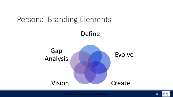 Personal Branding 2018.jpg