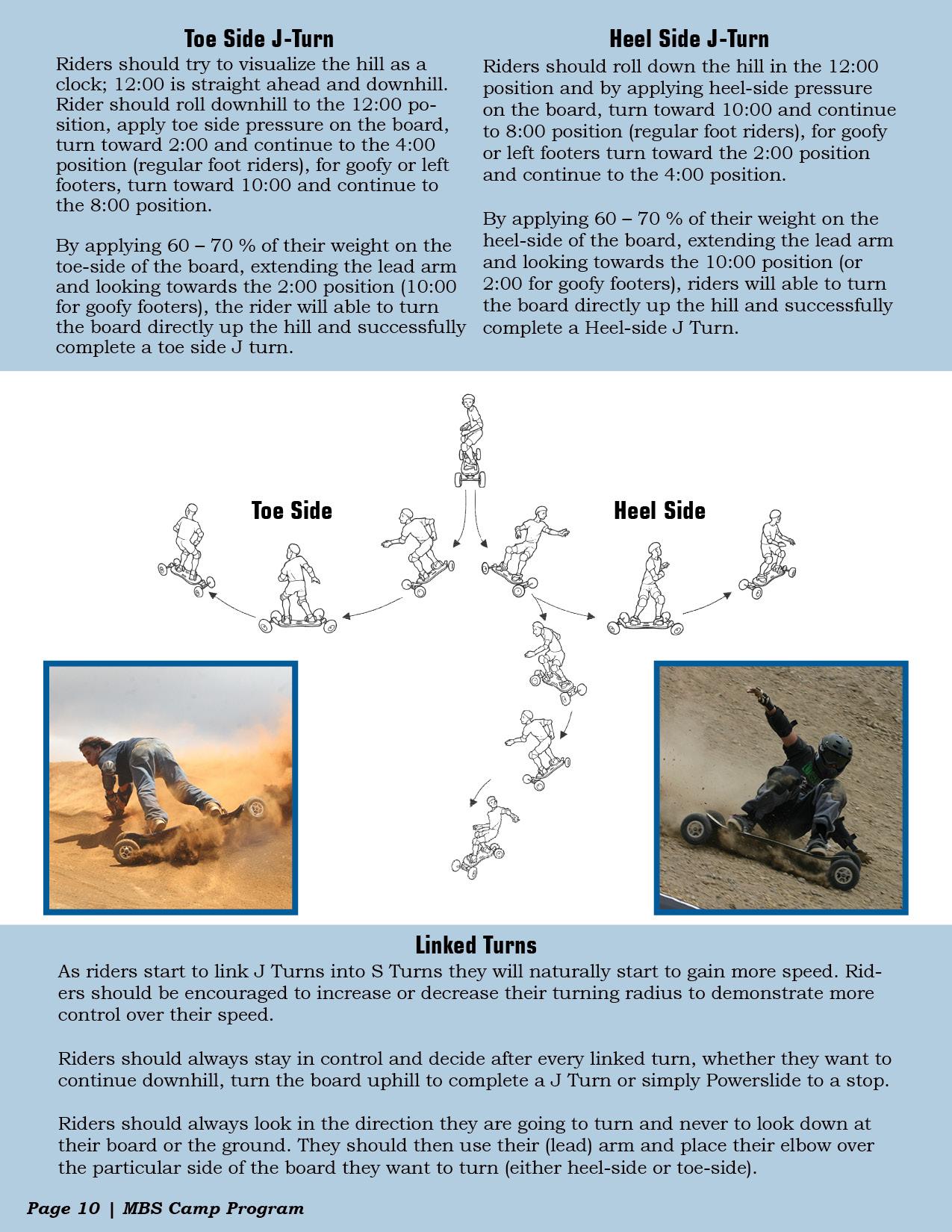 MBS Camp Program - Manual - Final Draft10.jpg
