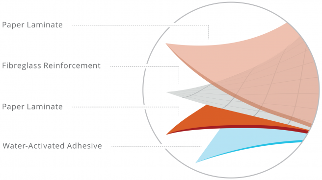 graphic outlining the layers of water-activated tape
