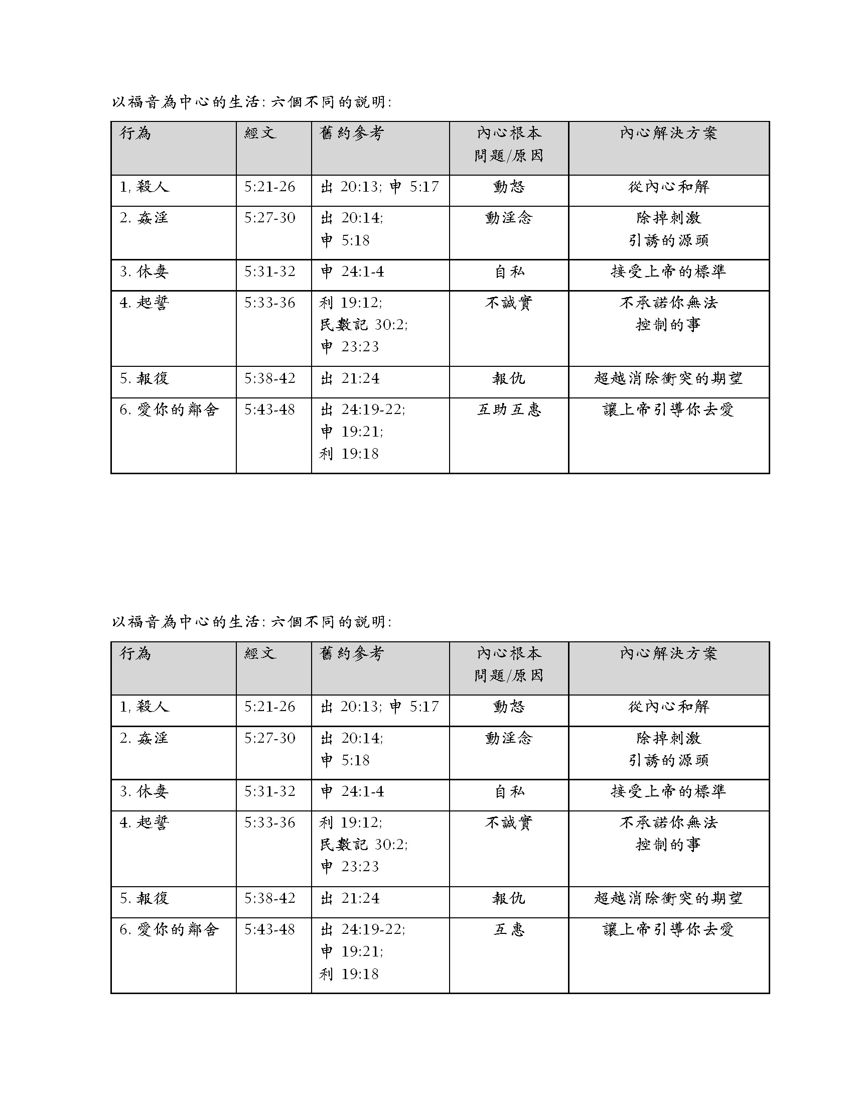 Chinese Bulletins 2.17.2019_Page_4.jpg