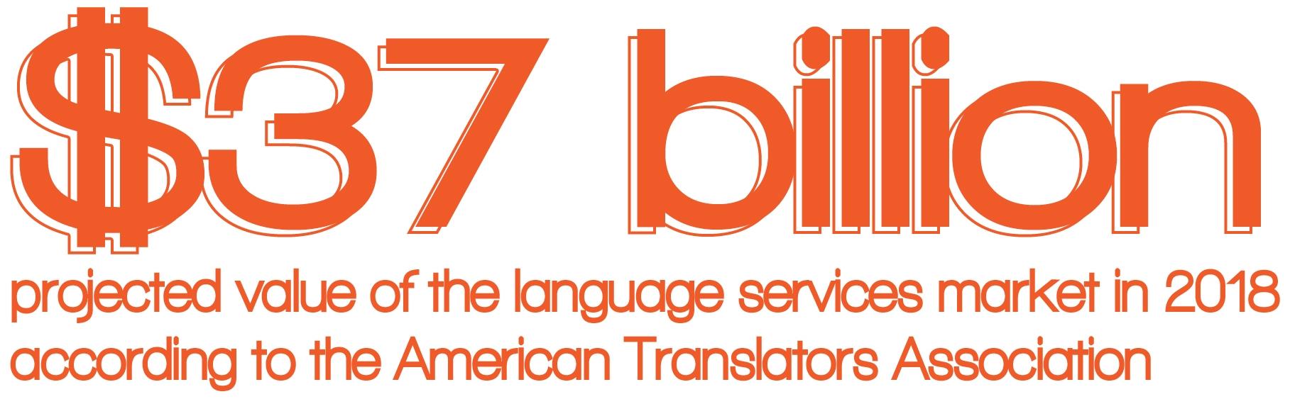 $37 billion value of language services market