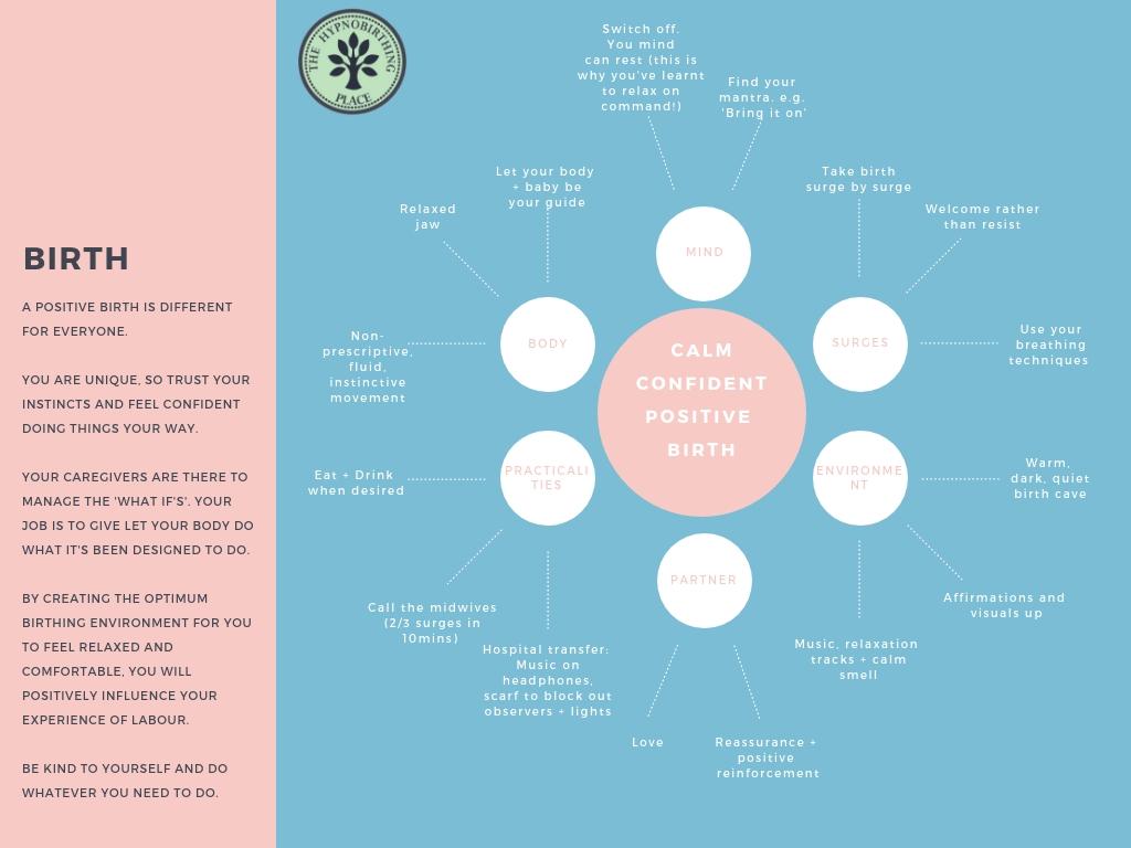 Birth mind map.jpg