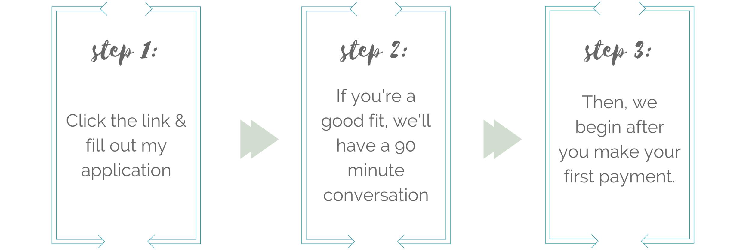 Coaching Circle Steps.png