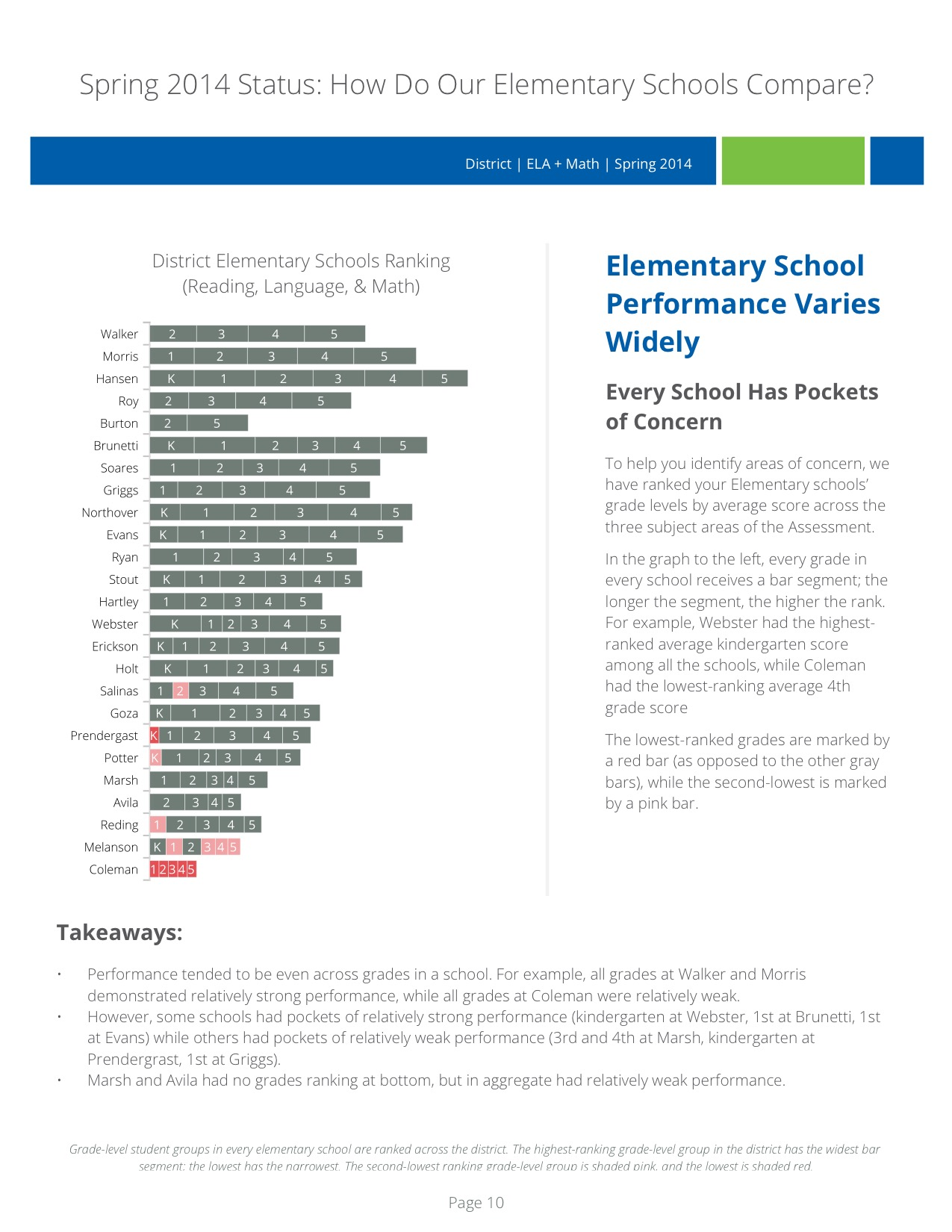 Generic District Report 11.jpeg