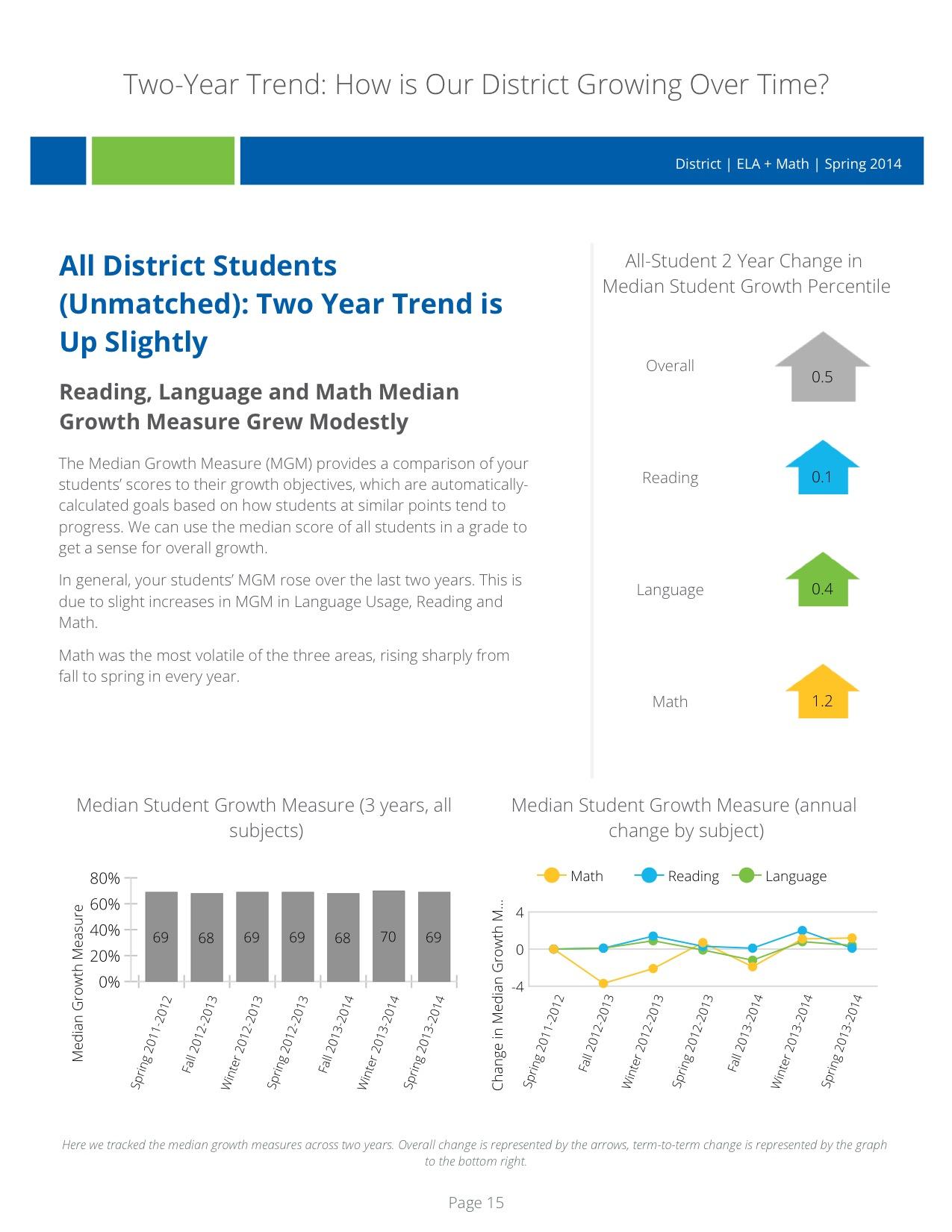 Generic District Report 16.jpeg
