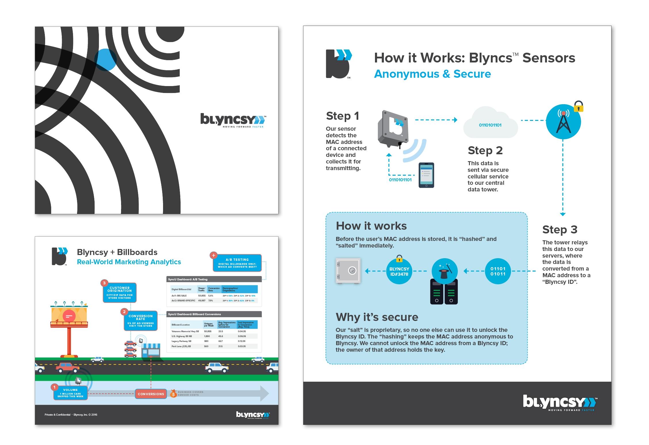 blyncsy presentation materials