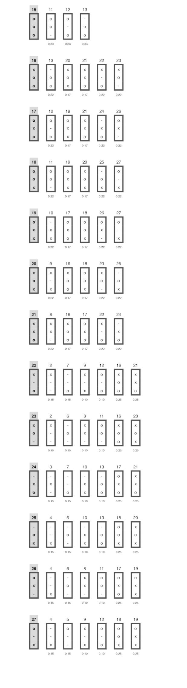 PercussionTrioMarkov (1) copy 3.jpg