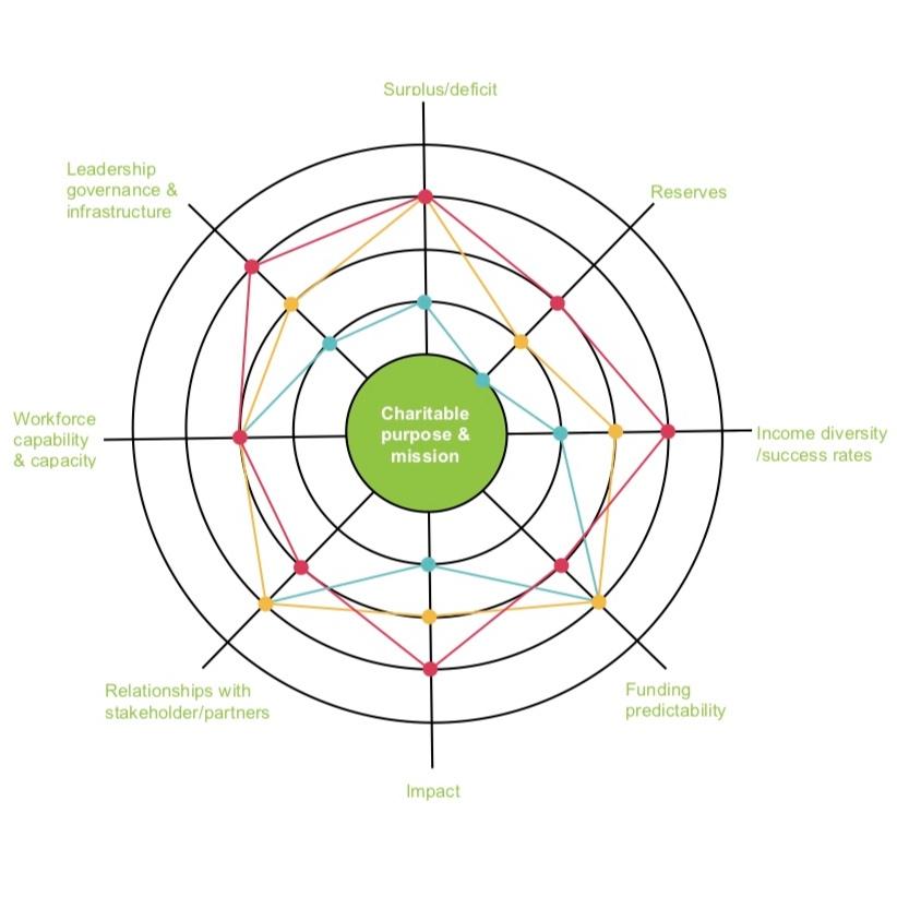 Example+sustainability+assessment.jpg