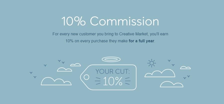 Unite al programa de afiliados de Creative Market haciendo click acá.