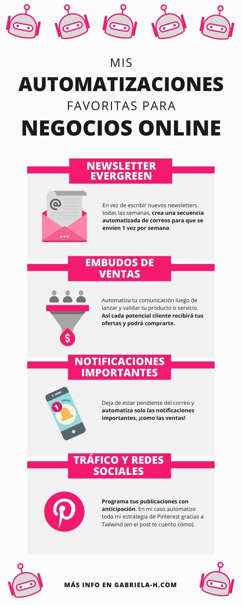 Automatizaciones Favoritas para Negocios Online infografía.jpg