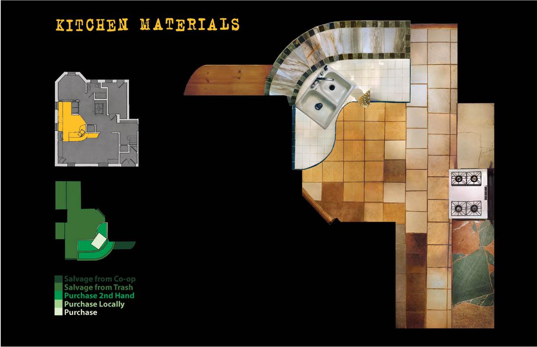 Kitchen Materials.jpg