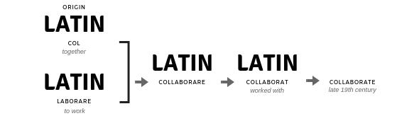 collaborate latin.jpg