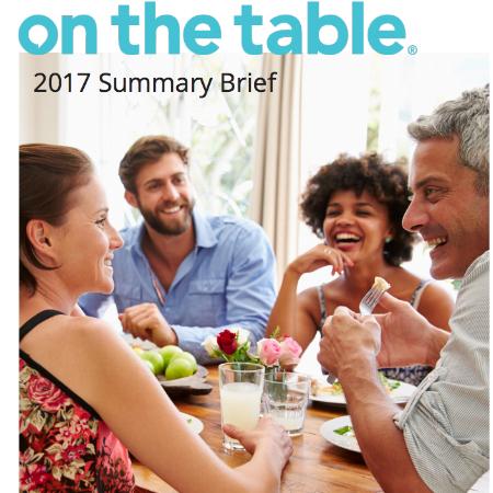 SVCF On The Table Executive Summary