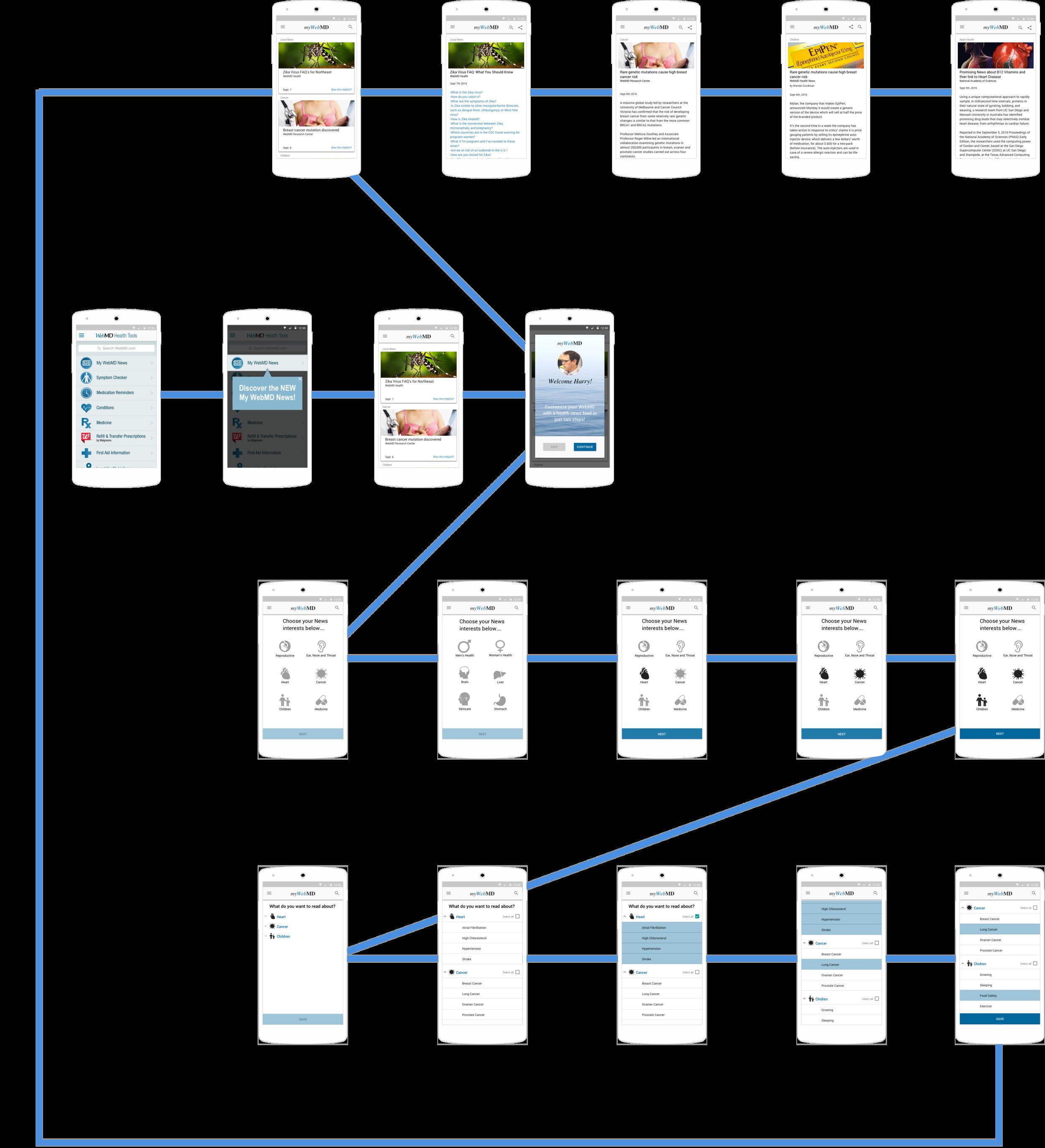 AppMap Flow.png