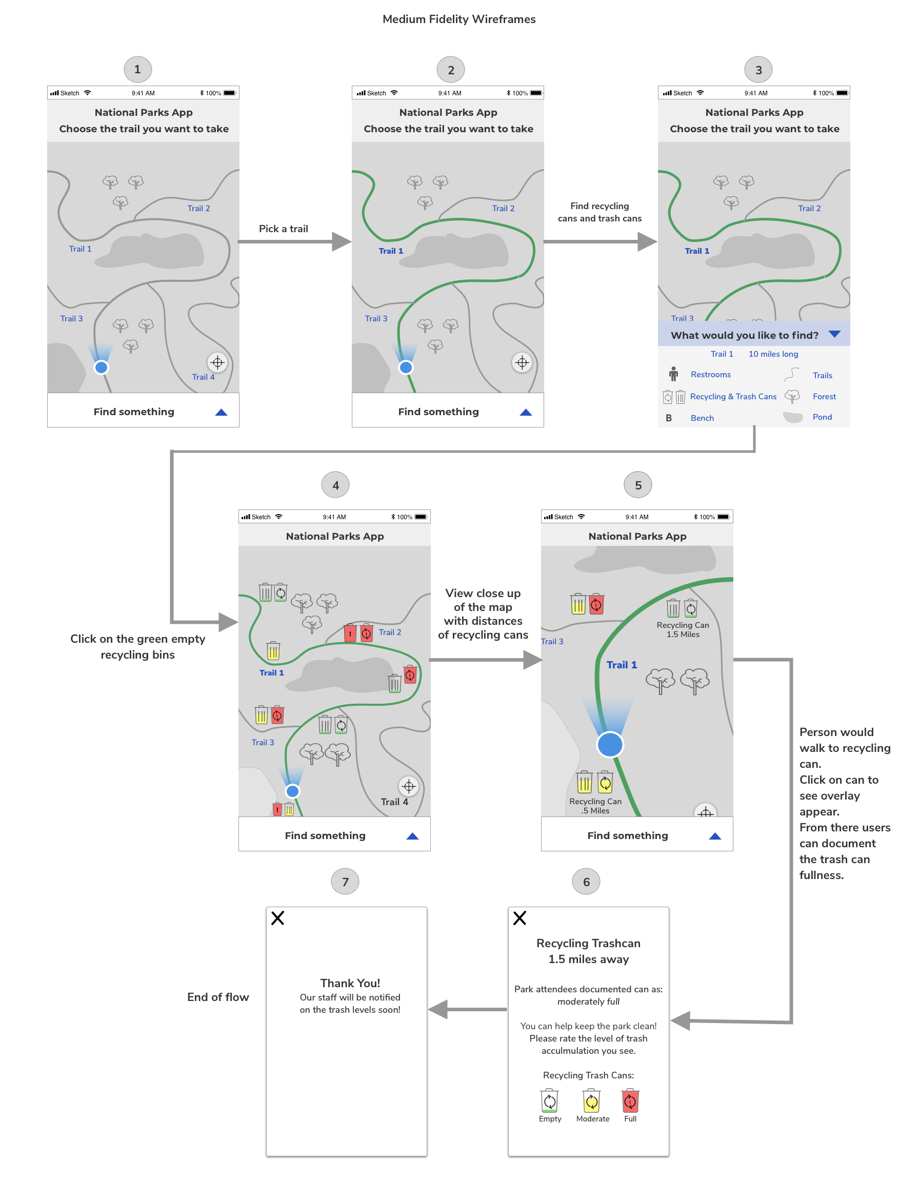 visual wireframe flow.png