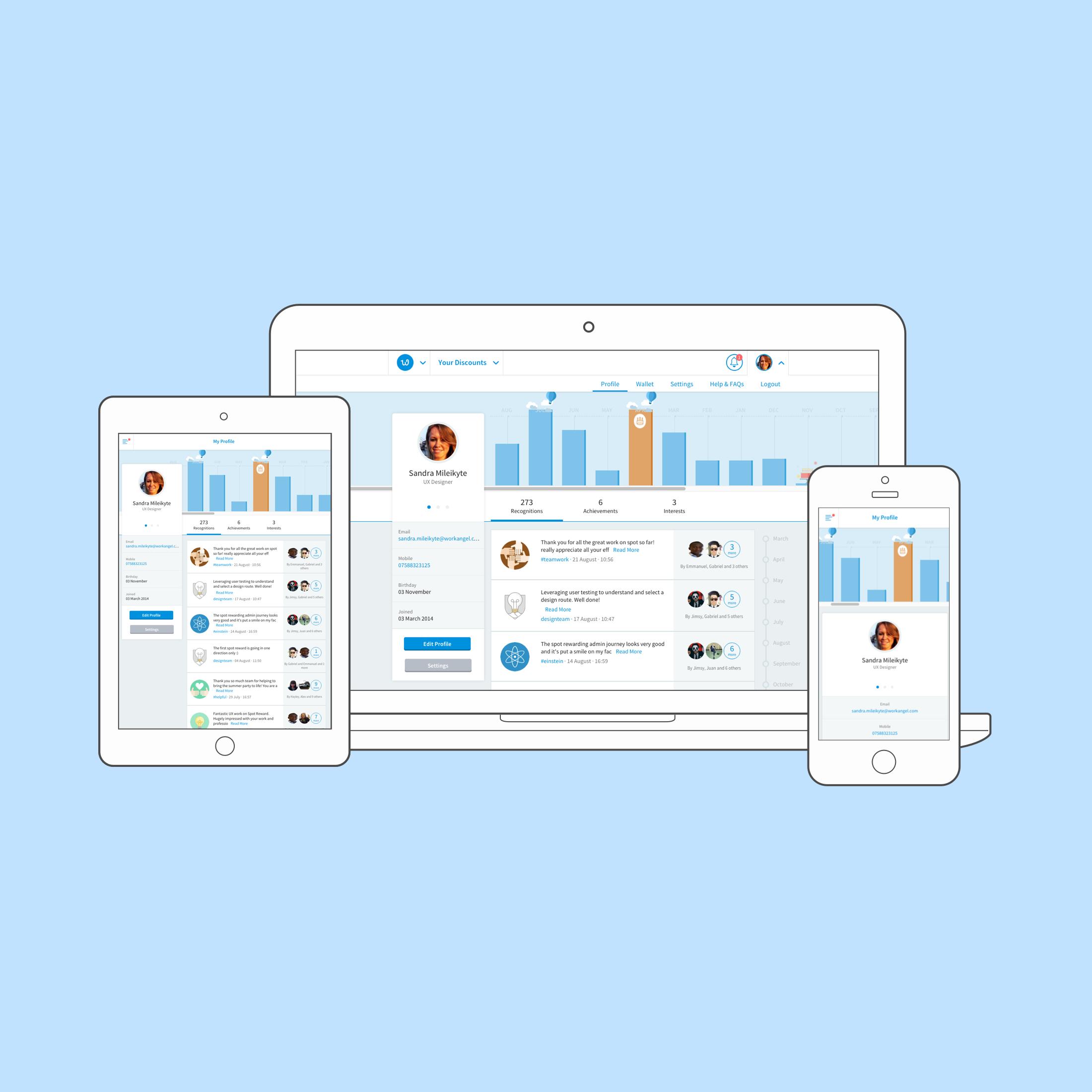 WorkAngel User Platform