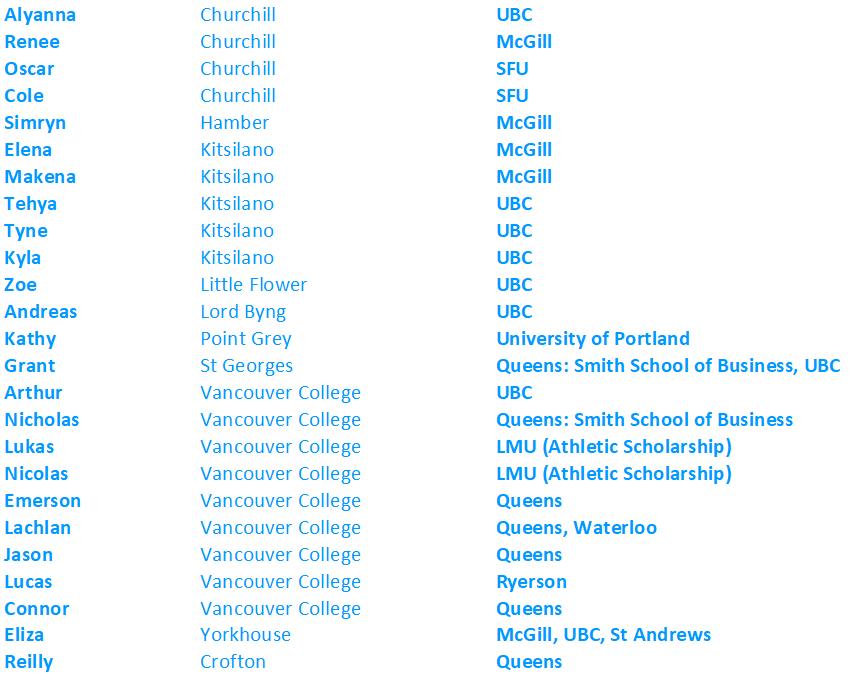 2018-2019 graduates.png