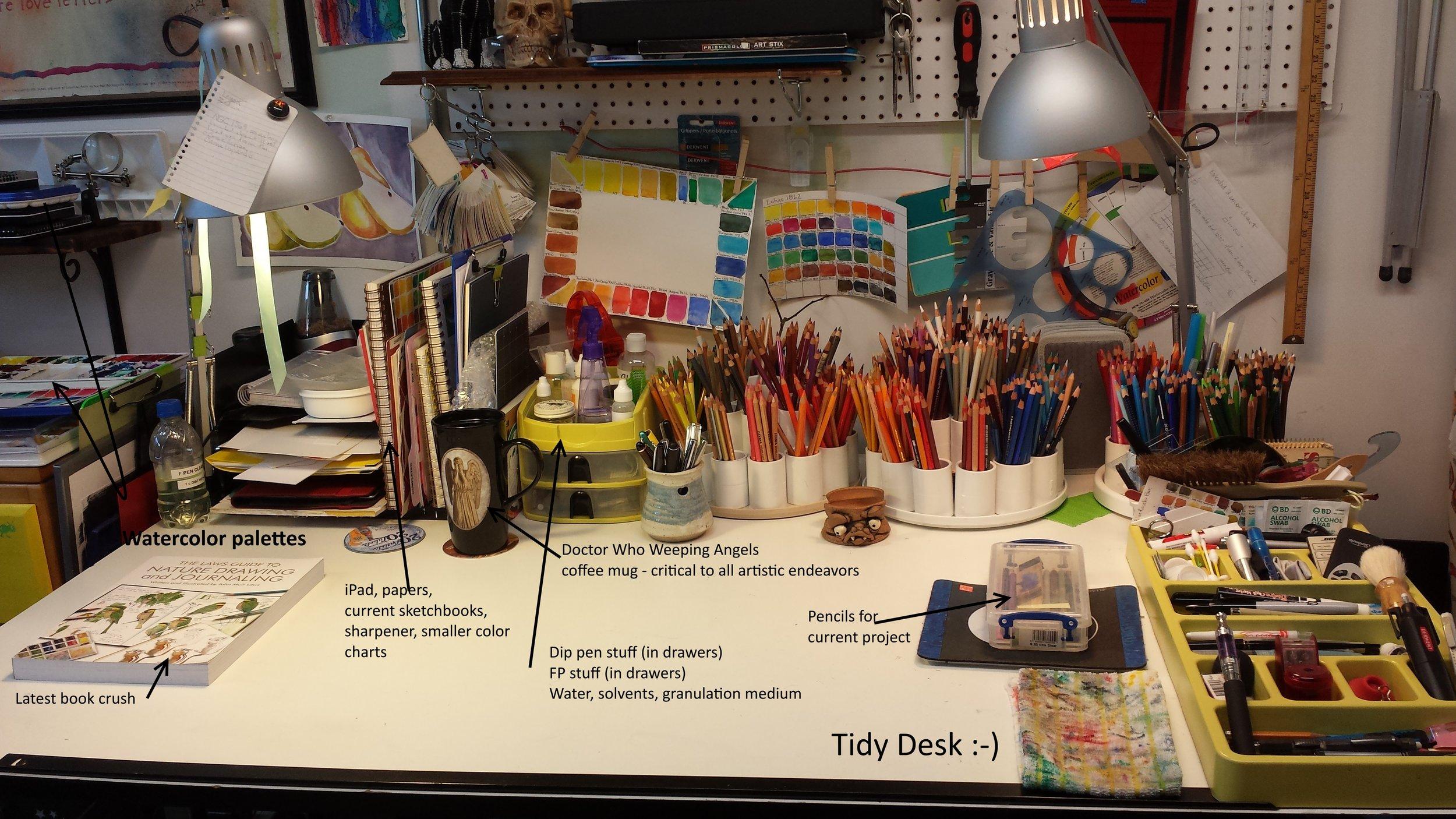 Ali C's Tidy Desk
