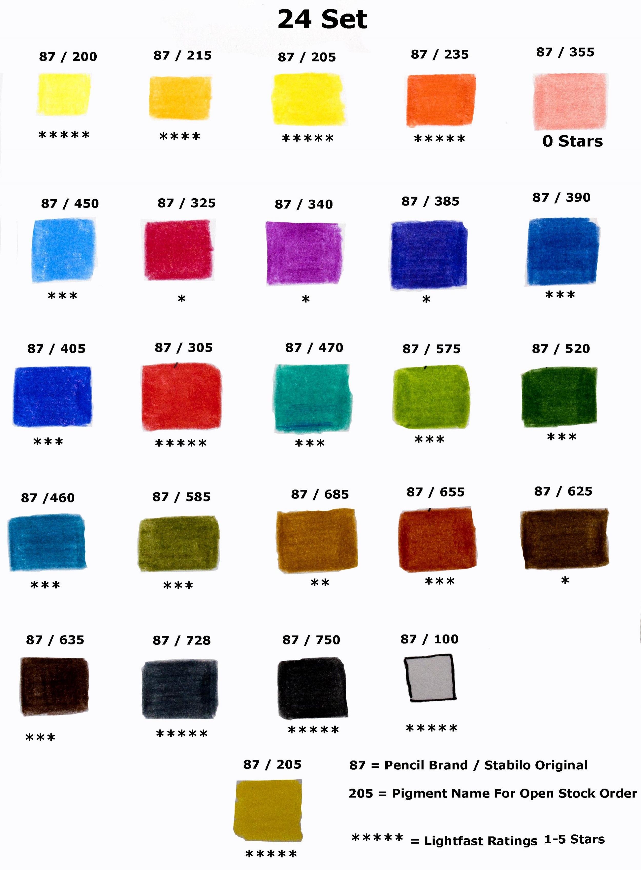 Stabilo Original New Chart .jpg