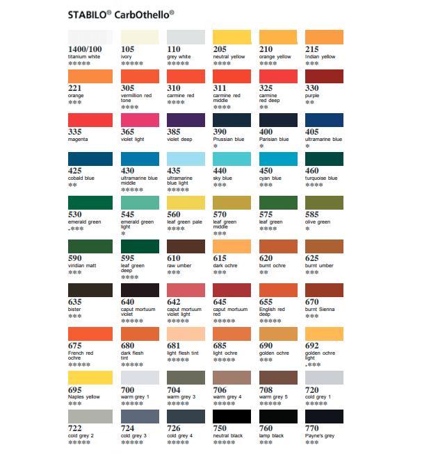Color Names and Lightfast Chart