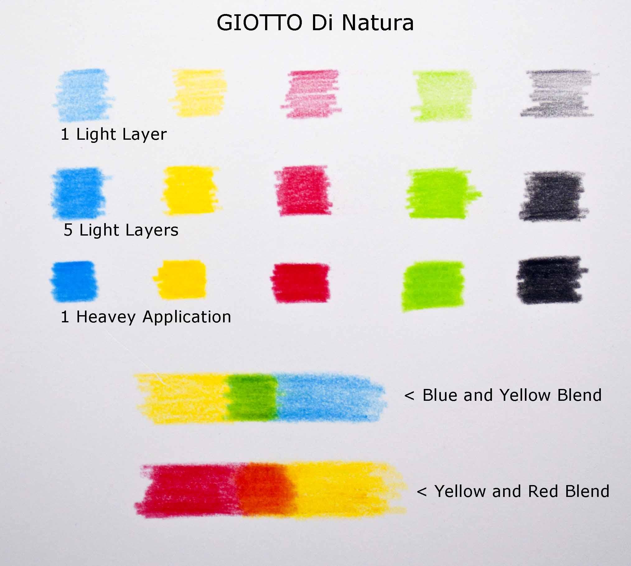 Giotto Test.jpg