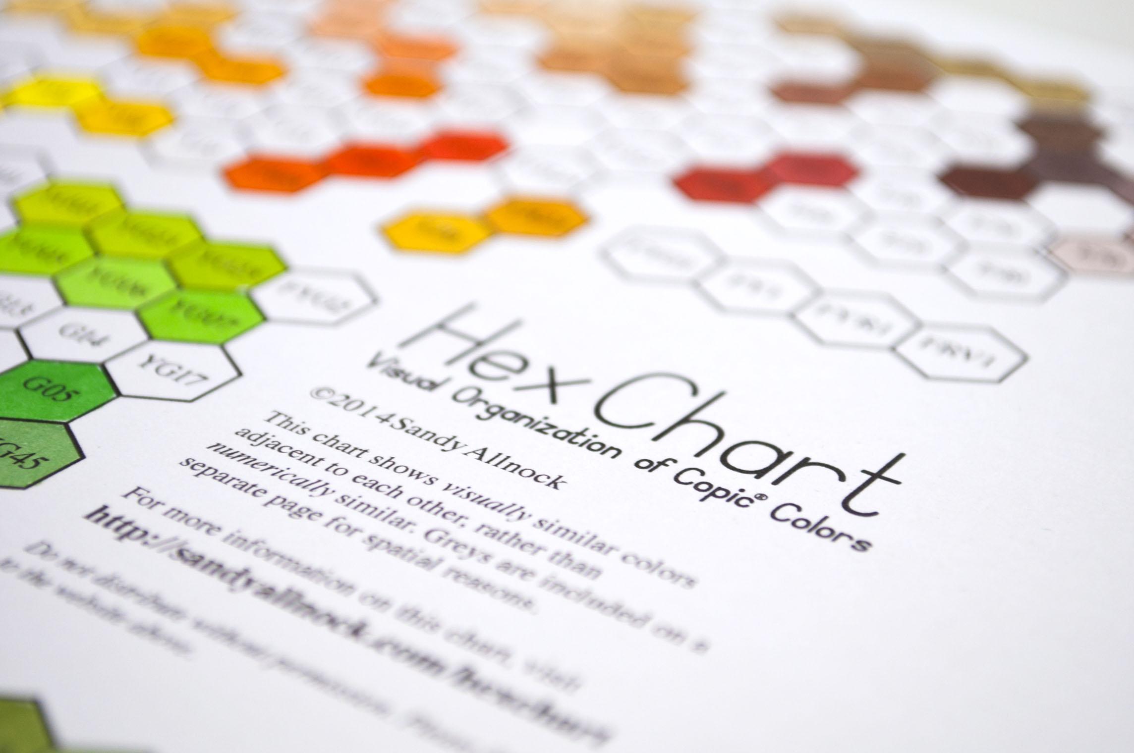 Hex Chart 2.jpg