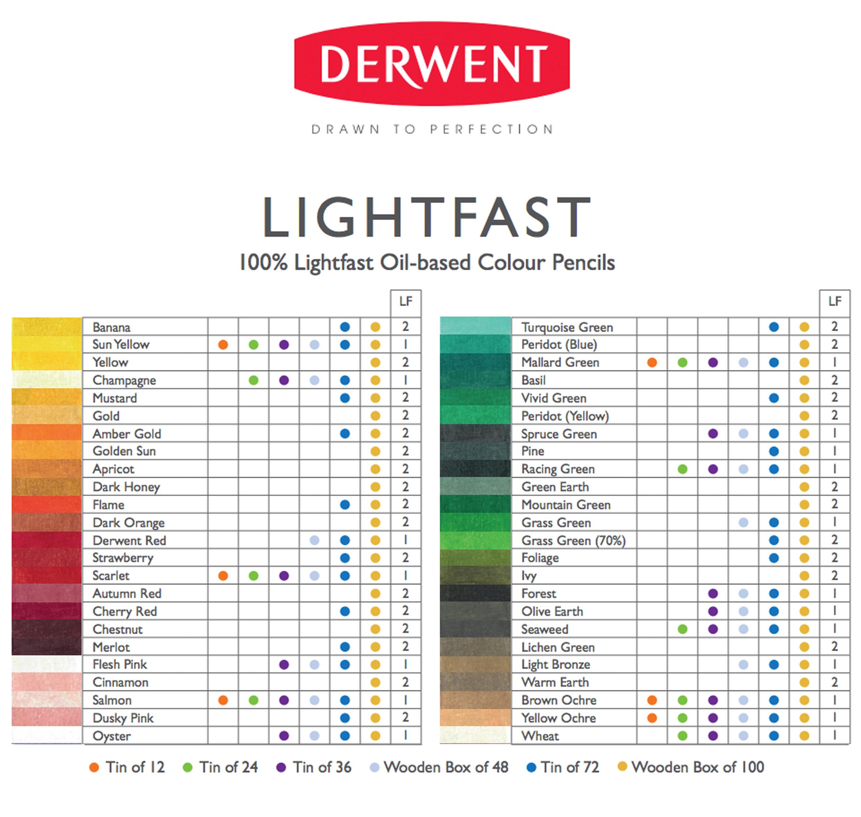 Top Half Of Derwent Lightfast Colour Chart.jpg