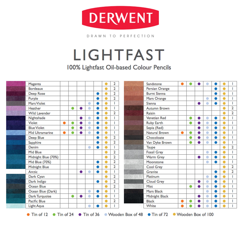 Bottom Half of Lightfast Colour Chart.jpg
