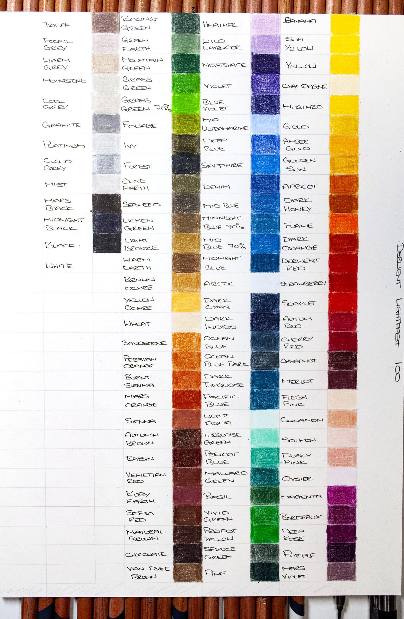 Derwent Lightfast 100 Set Color Chart.jpg