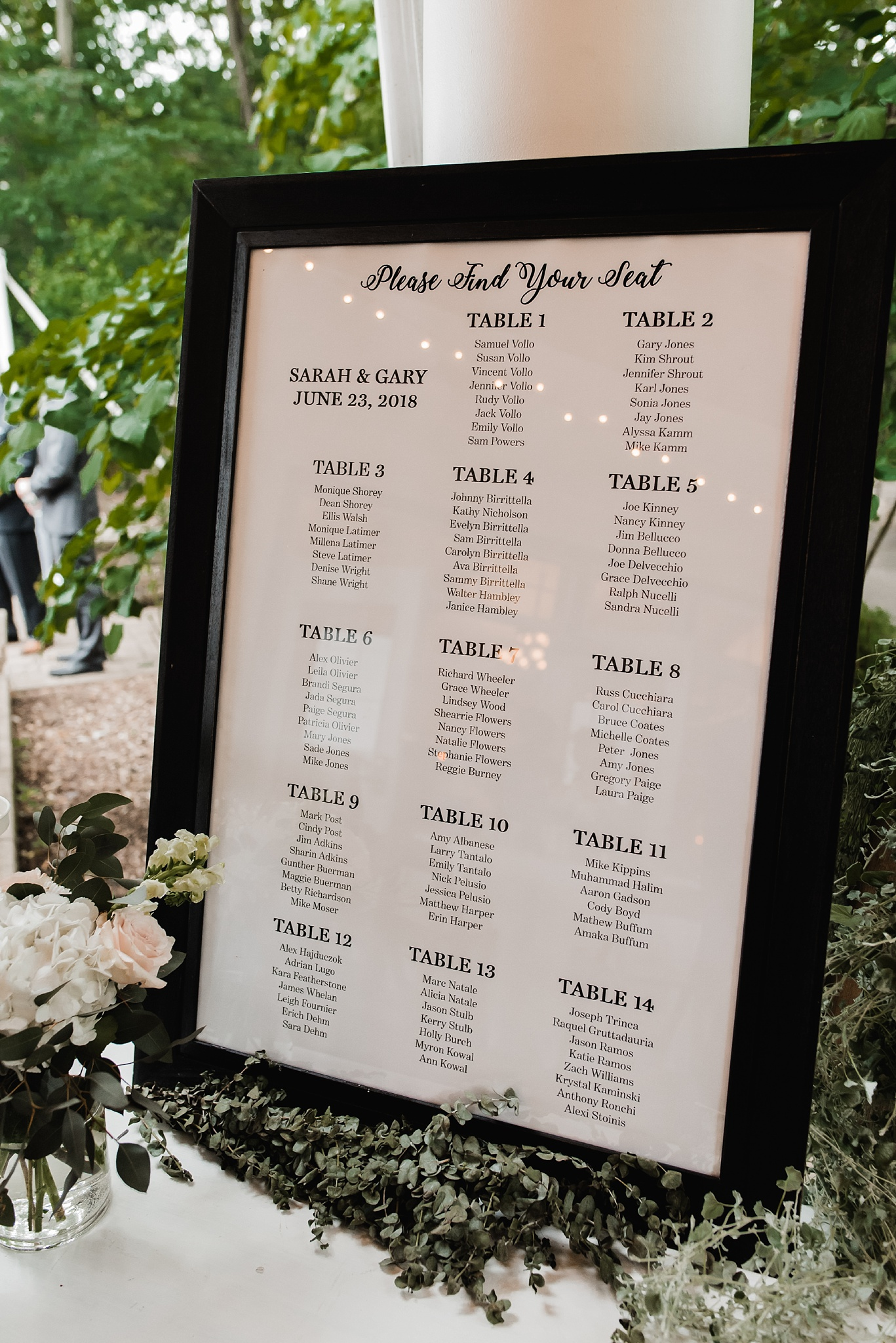 rochester ny wedding details