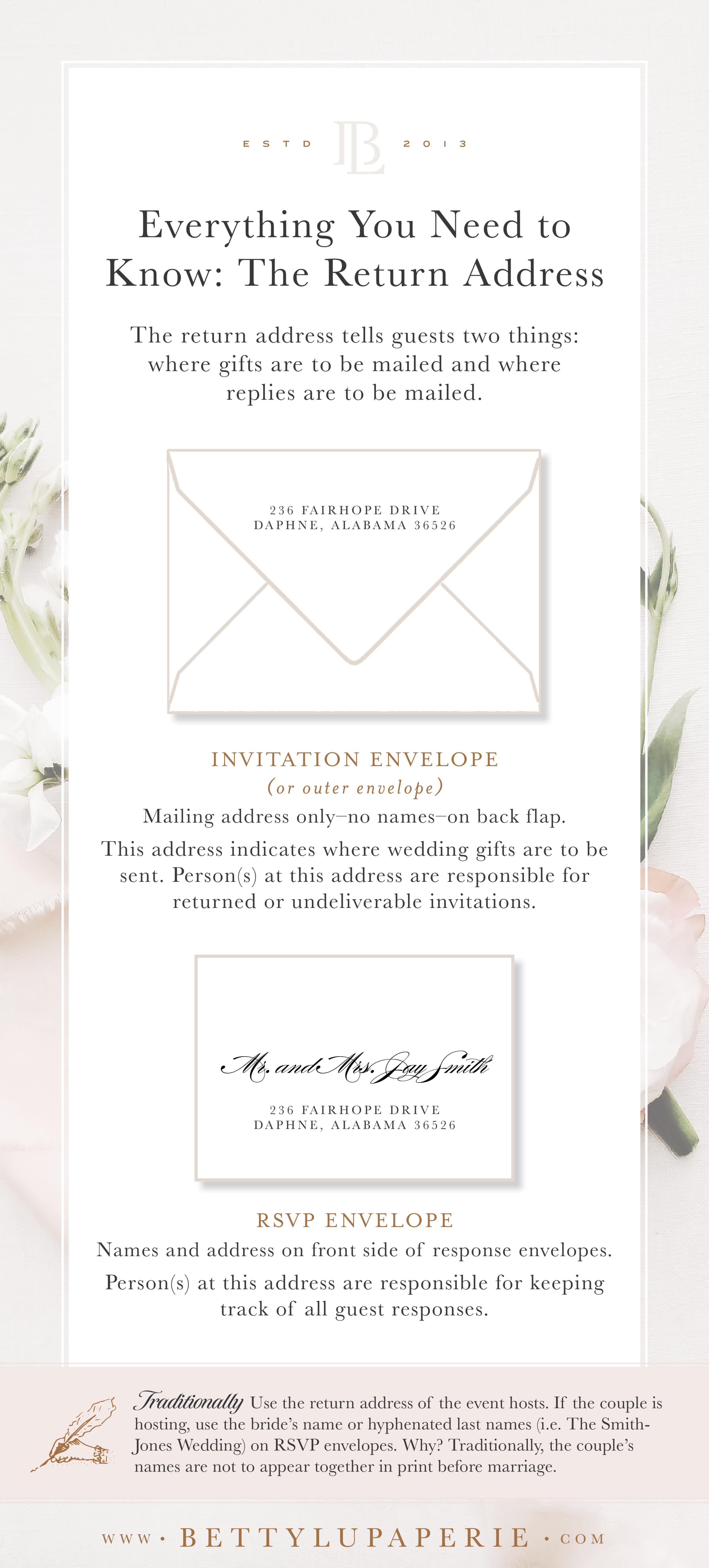 How To Address Wedding Invitations The Return Address Floral Wedding Invitations From Betty Lu Paperie